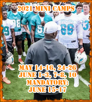 2021 Mini Camps: May: 14-16, 24-26; June 1-3, 7-8, 10. Mandatory:June 15-17